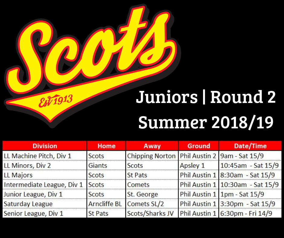 Juniors Round 2 Draw – Summer 18/19