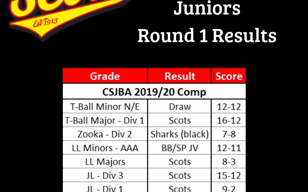 CSJBA Results – Round 1, 2019/20